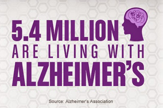 November is Alzheimer's Disease Awareness Month